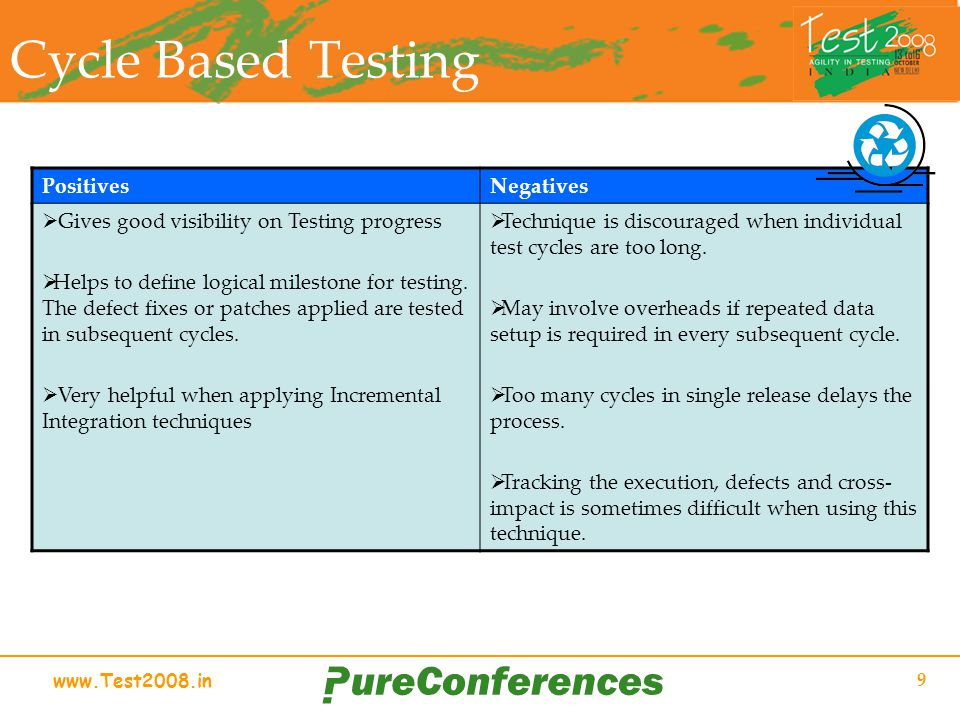 www.Test2008.in 9 Cycle Based Testing PositivesNegatives Gives good visibility on Testing progress Helps to define logical milestone for testing.