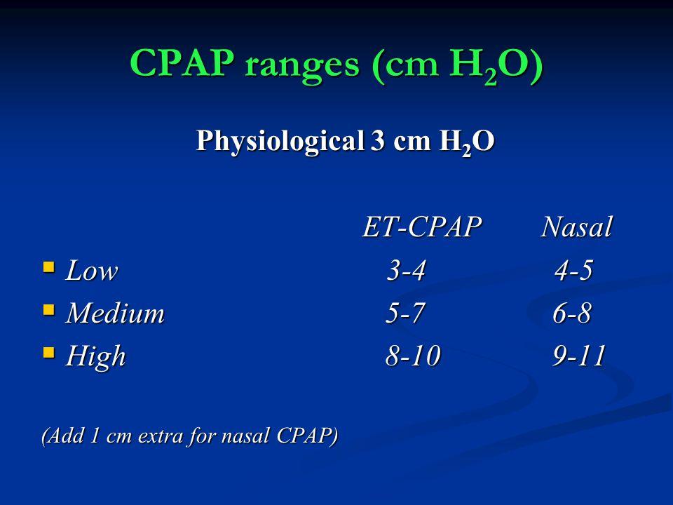 CPAP ranges (cm H 2 O) Physiological 3 cm H 2 O ET-CPAP Nasal ET-CPAP Nasal Low 3-4 4-5 Low 3-4 4-5 Medium 5-7 6-8 Medium 5-7 6-8 High 8-10 9-11 High