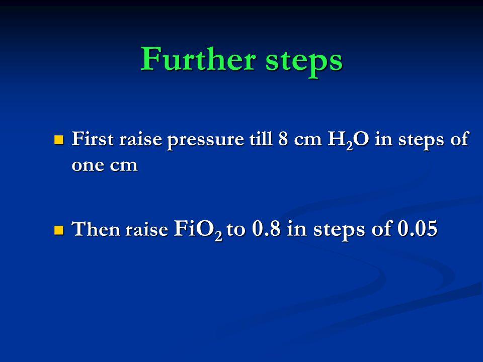 Further steps First raise pressure till 8 cm H 2 O in steps of one cm First raise pressure till 8 cm H 2 O in steps of one cm Then raise FiO 2 to 0.8