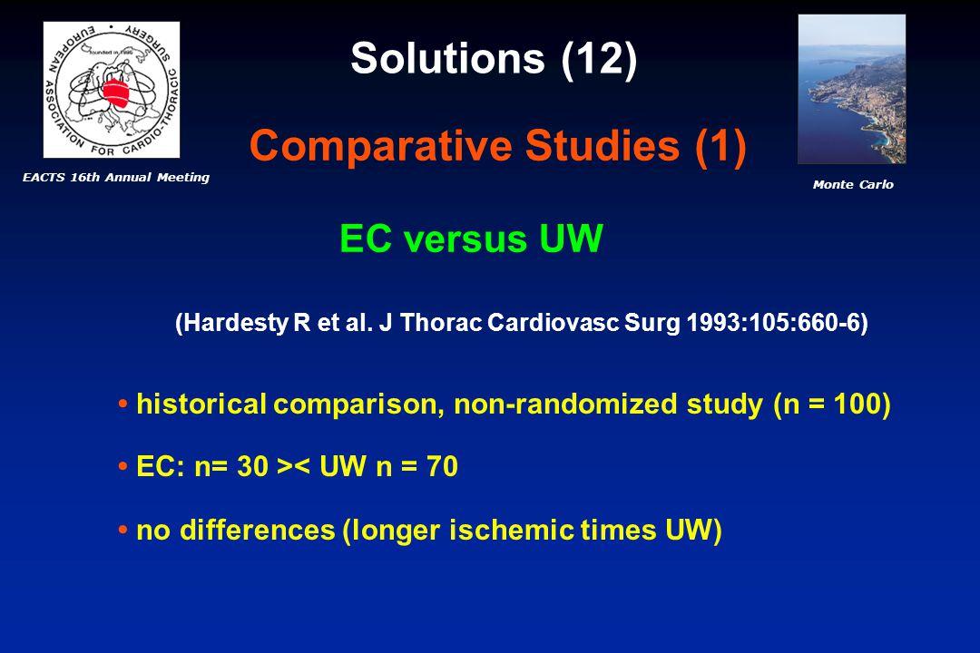 EACTS 16th Annual Meeting Monte Carlo Comparative Studies (1) Solutions (12) EC versus UW (Hardesty R et al.