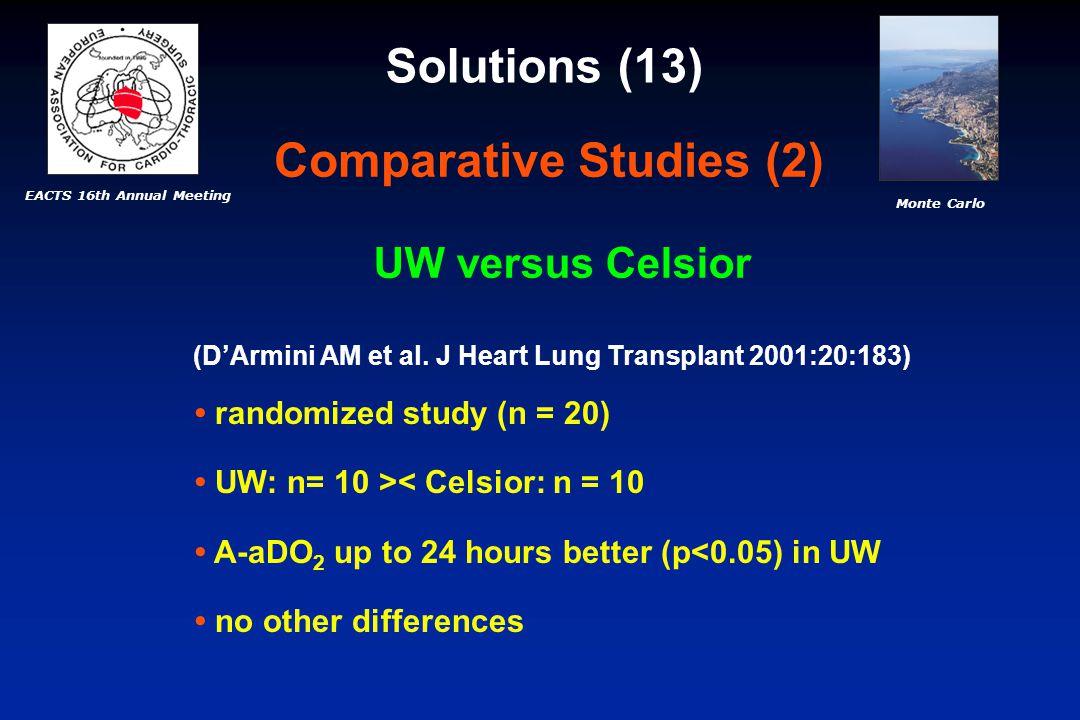 EACTS 16th Annual Meeting Monte Carlo Solutions (13) Comparative Studies (2) UW versus Celsior (DArmini AM et al.