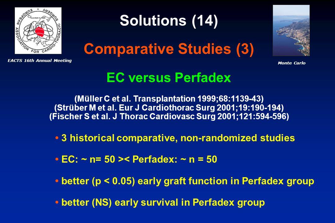 EACTS 16th Annual Meeting Monte Carlo Solutions (14) EC versus Perfadex Comparative Studies (3) (Müller C et al.