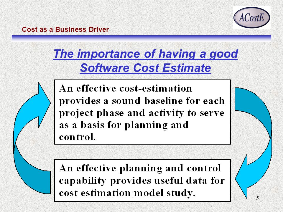 Cost as a Business Driver 5 The importance of having a good Software Cost Estimate