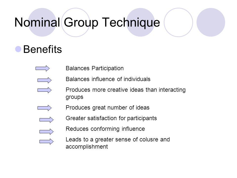 Nominal Group Technique Benefits Balances Participation Balances influence of individuals Produces more creative ideas than interacting groups Produce