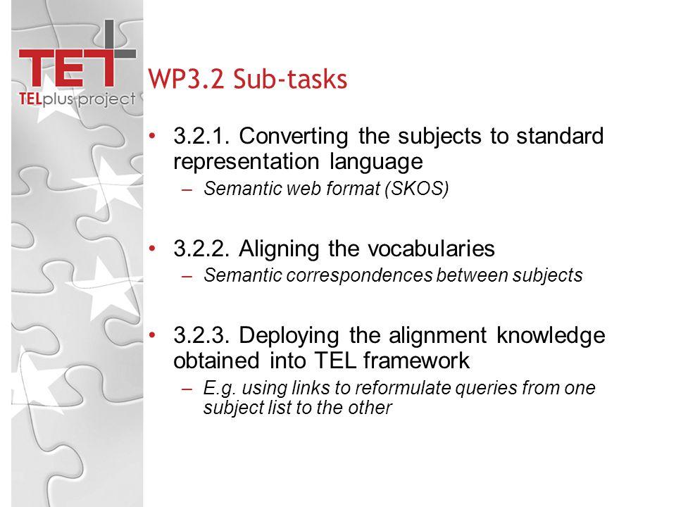 WP3.2 Sub-tasks 3.2.1.