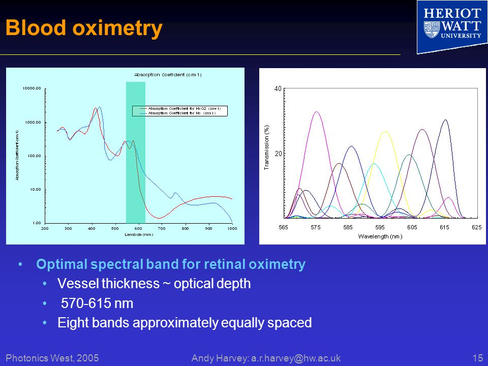 Photonics West, 2005 Andy Harvey: a.r.harvey@hw.ac.uk15 Blood oximetry Optimal spectral band for retinal oximetry Vessel thickness ~ optical depth 570-615 nm Eight bands approximately equally spaced 40 20