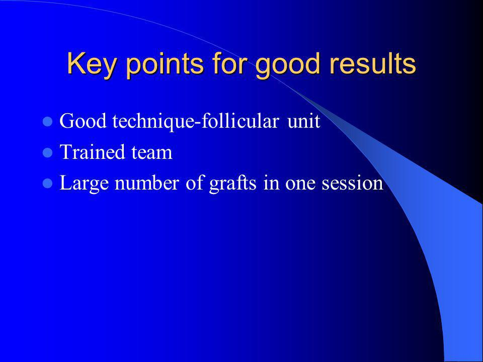 Key points for good results Good technique-follicular unit Trained team Large number of grafts in one session