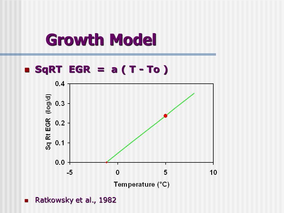 Growth Model SqRT EGR = a ( T - To ) SqRT EGR = a ( T - To ) Ratkowsky et al., 1982 Ratkowsky et al., 1982