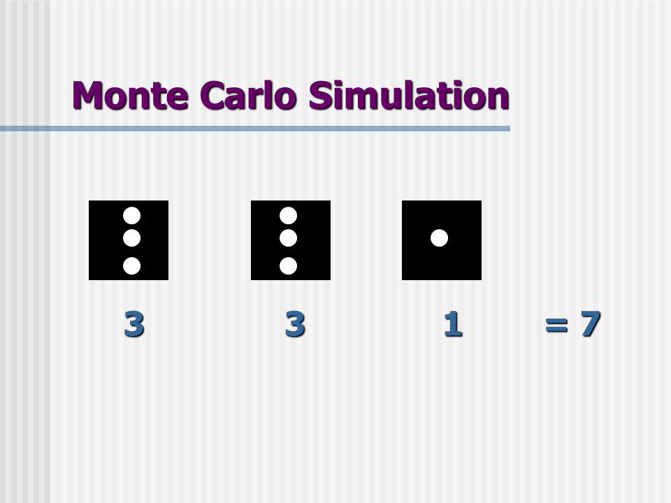Monte Carlo Simulation 331 = 7