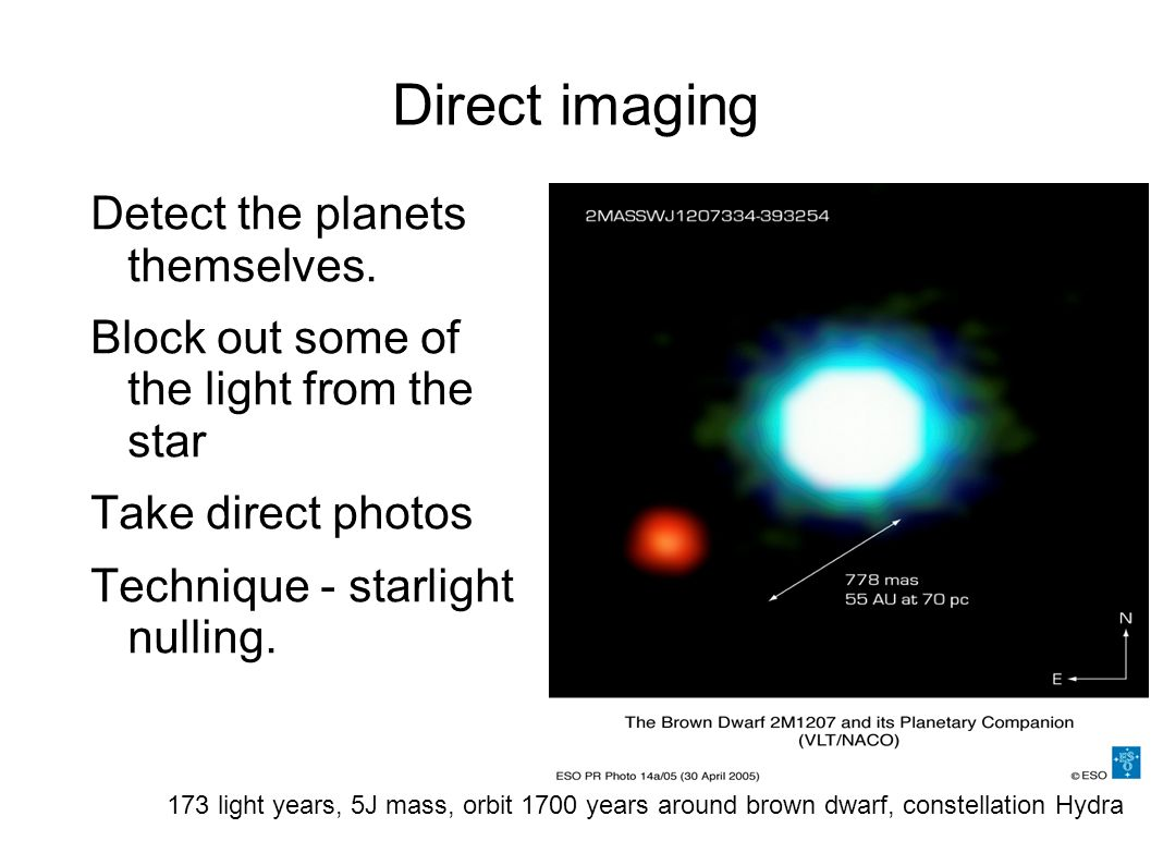 Direct imaging Detect the planets themselves.