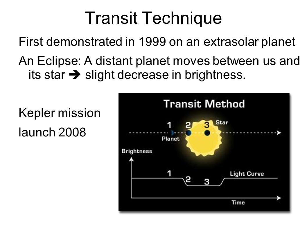 Transit Technique First demonstrated in 1999 on an extrasolar planet An Eclipse: A distant planet moves between us and its star slight decrease in brightness.