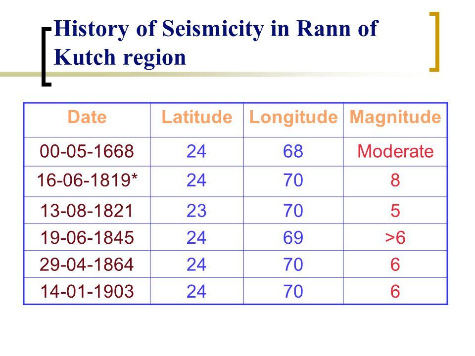 History of Seismicity in Rann of Kutch region DateLatitudeLongitudeMagnitude 00-05-16682468Moderate 16-06-1819*24708 13-08-182123705 19-06-18452469>6 29-04-186424706 14-01-190324706