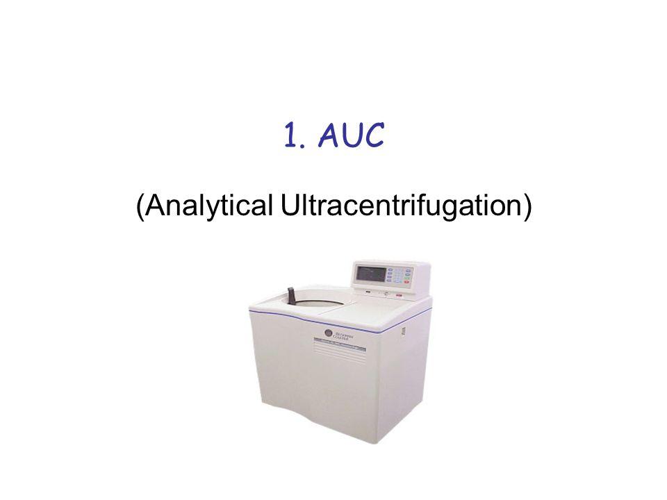3. ITC (Isothermal Titration Calorimetry)
