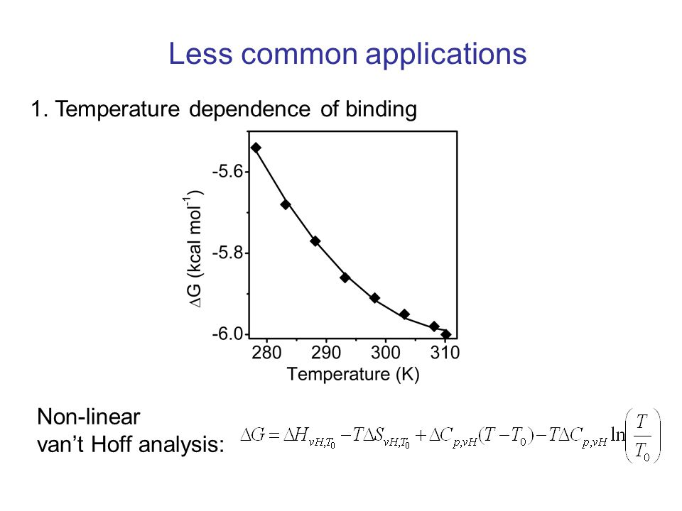 Less common applications 1. Temperature dependence of binding Non-linear vant Hoff analysis: