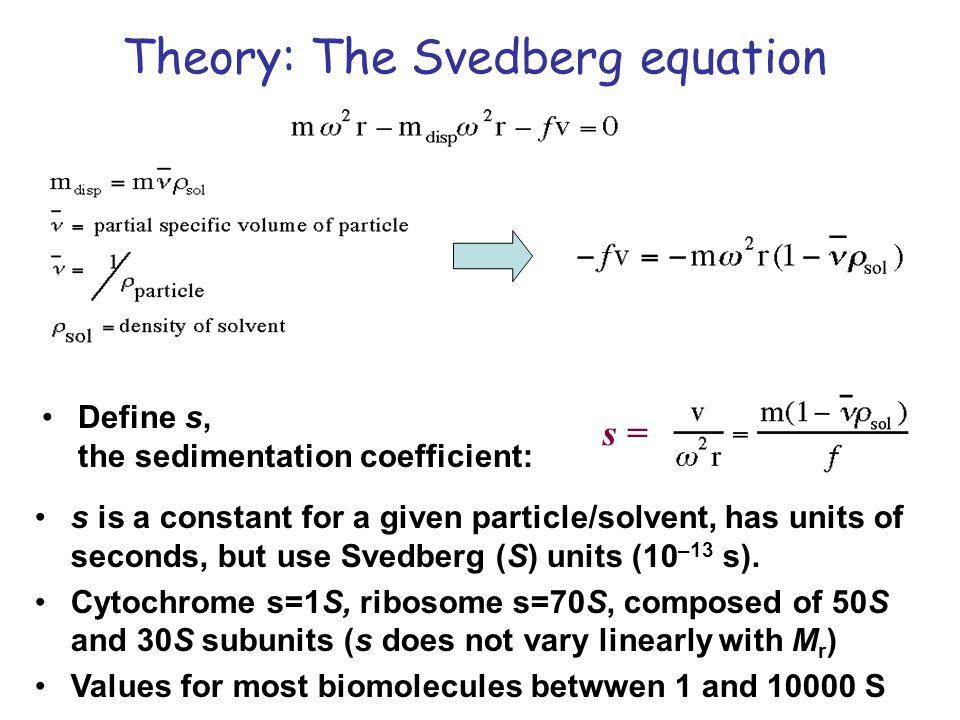 Velocity sedimentation - data analysis g(s*) distribution