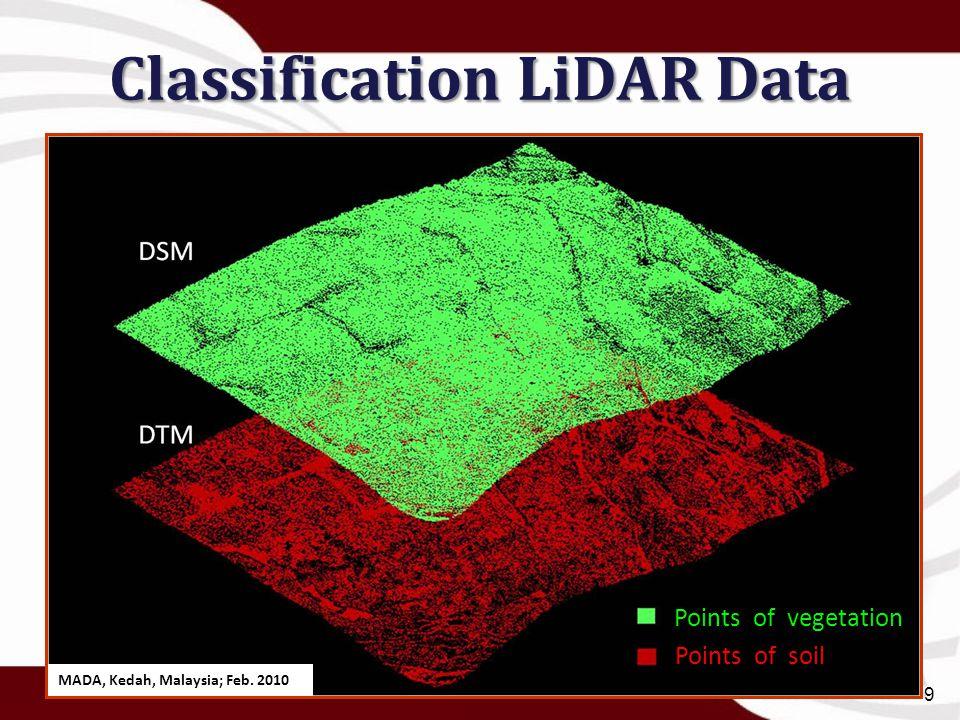 Classification LiDAR Data Points of vegetation Points of soil MADA, Kedah, Malaysia; Feb. 2010 9 9