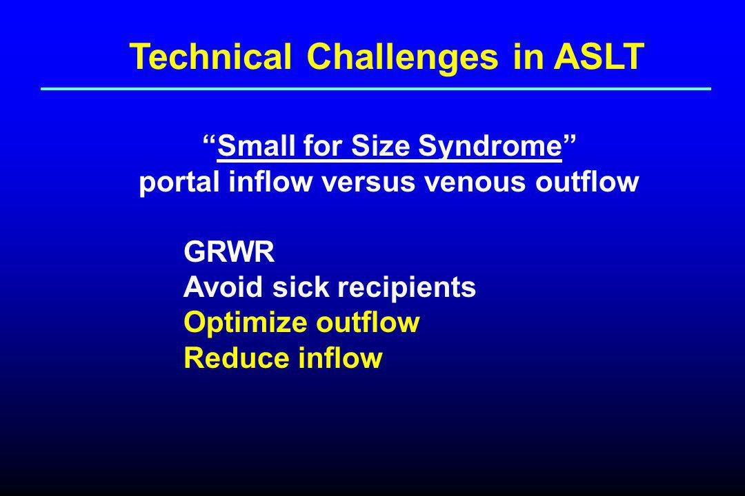 Technical Challenges in ASLT Small for Size Syndrome portal inflow versus venous outflow GRWR Avoid sick recipients Optimize outflow Reduce inflow