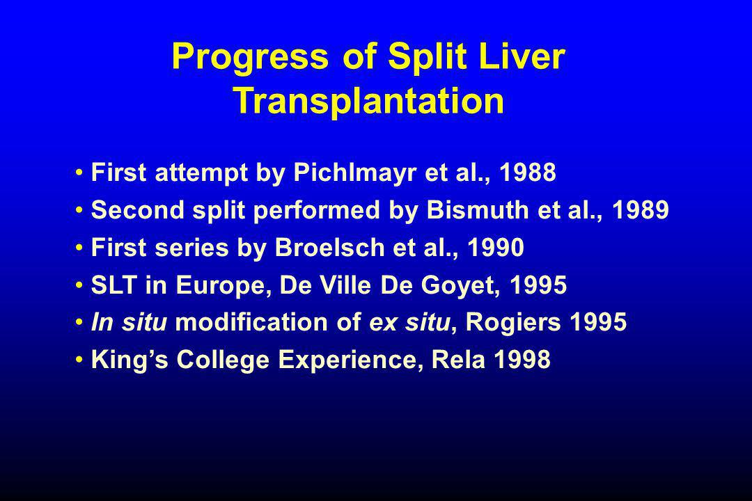 First attempt by Pichlmayr et al., 1988 Second split performed by Bismuth et al., 1989 First series by Broelsch et al., 1990 SLT in Europe, De Ville De Goyet, 1995 In situ modification of ex situ, Rogiers 1995 Kings College Experience, Rela 1998 Progress of Split Liver Transplantation