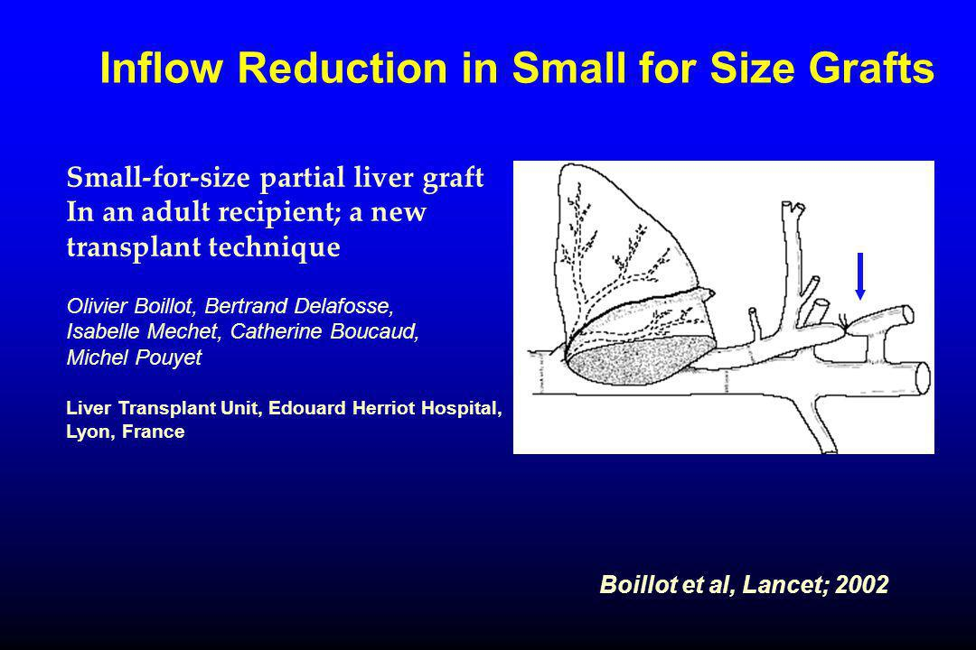 Small-for-size partial liver graft In an adult recipient; a new transplant technique Olivier Boillot, Bertrand Delafosse, Isabelle Mechet, Catherine B