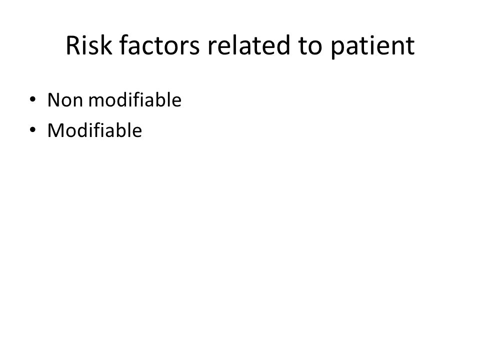 Risk factors related to patient Non modifiable Modifiable