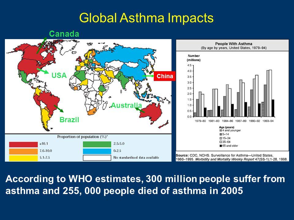 Pneumonia Death in Children < 5 Years Old WHO estimates that up to 1 million children under 5 die each year from pneumonia.