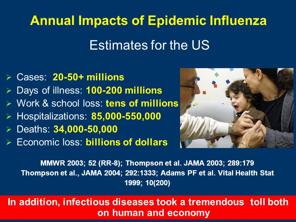 Global Outbreak of SARS in 2003
