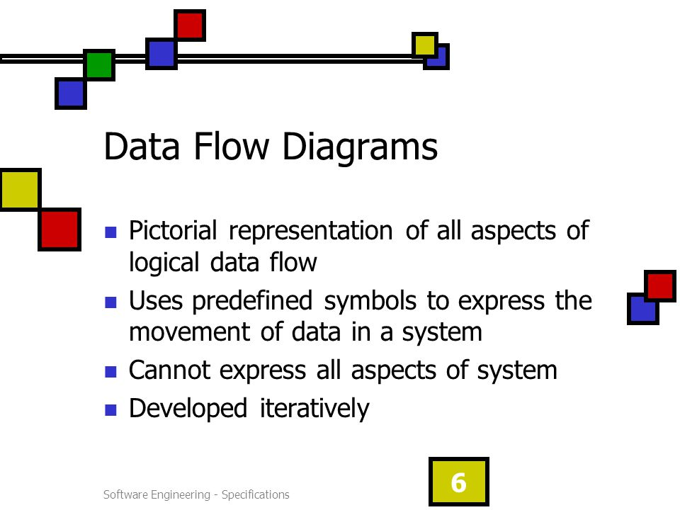 Software Engineering - Specifications 6 Data Flow Diagrams Pictorial representation of all aspects of logical data flow Uses predefined symbols to express the movement of data in a system Cannot express all aspects of system Developed iteratively