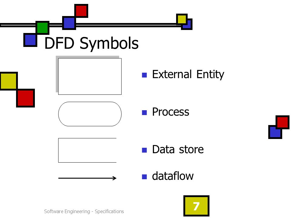Software Engineering - Specifications 7 DFD Symbols External Entity Process Data store dataflow
