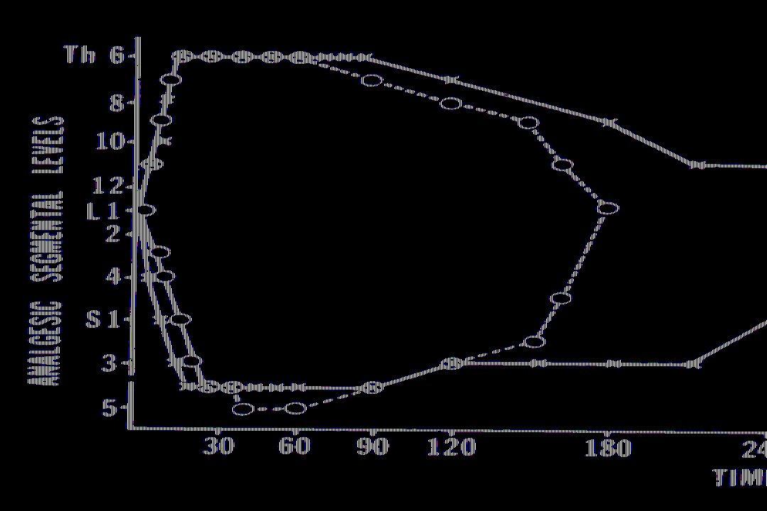 EPIDURAL ANESTHESIA AGENTS DRUGCONC.DOSE VOLUMEDURATION (%)(mg)(ml)(min) CHLOROPROC.2 - 3 300 - 90015 - 30 30 - 90 LIDOCAINE1 - 2 150 - 50015 - 30 60 - 180 MEPIVACAINE1 - 2 150 - 50015 - 30 60 - 180 PRILOCAINE1 - 3 150 - 60015 - 30 60 - 180 ROPIVACAINE0.5 - 1.0 75 - 30015 - 30180 - 300 BUPIVACAINE0.25 - 0.7537.5 - 22515 - 30180 - 300 LEVOBUPIV.0.25 - 0.7537.5 - 22515 - 30180 - 300 ETIDOCAINE1 - 1.5 150 - 30015 - 30180 - 300