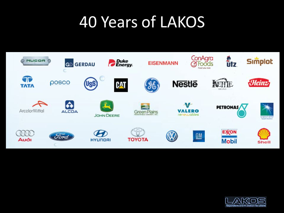 40 Years of LAKOS