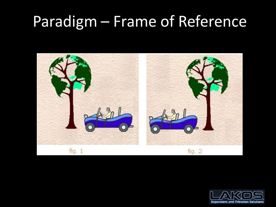 Paradigm – Frame of Reference