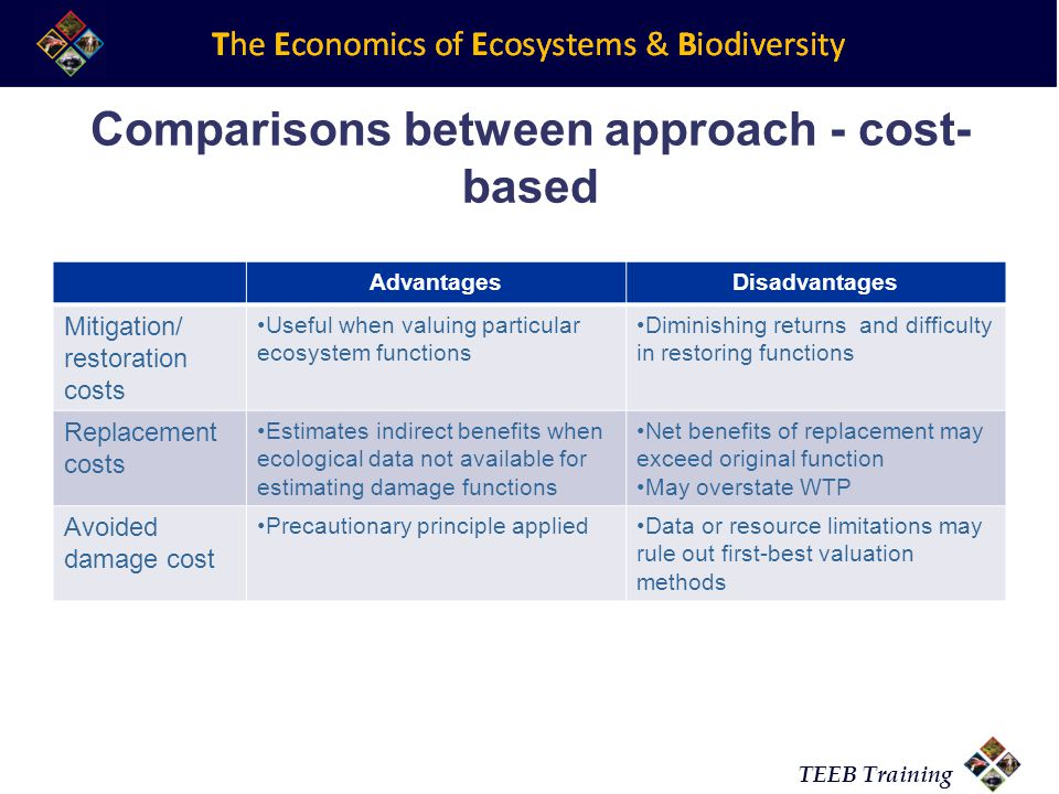 TEEB Training Comparisons between approach - cost- based AdvantagesDisadvantages Mitigation/ restoration costs Useful when valuing particular ecosyste