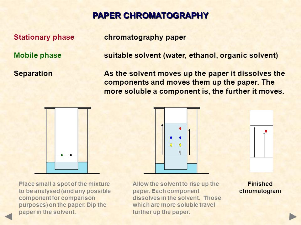 PAPER CHROMATOGRAPHY R f value Under similar conditions, a component should always travel at the same speed.