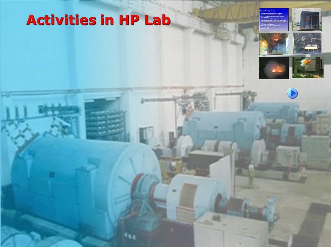 Activities in HP Lab