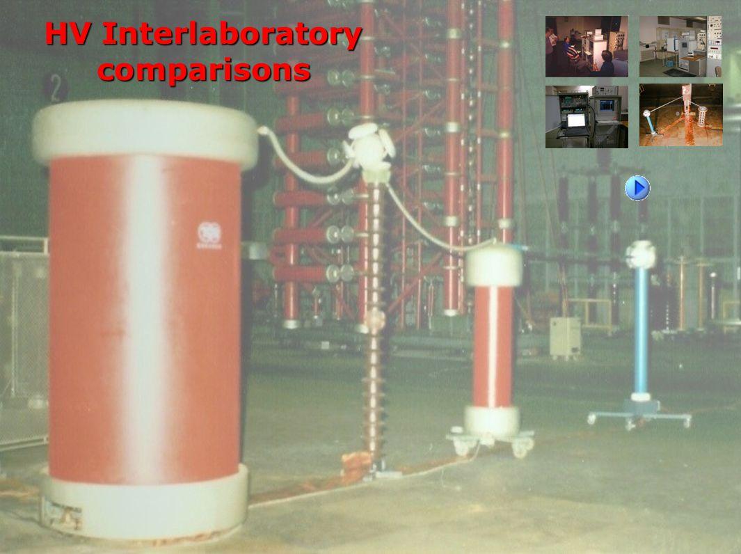 HV Interlaboratory comparisons