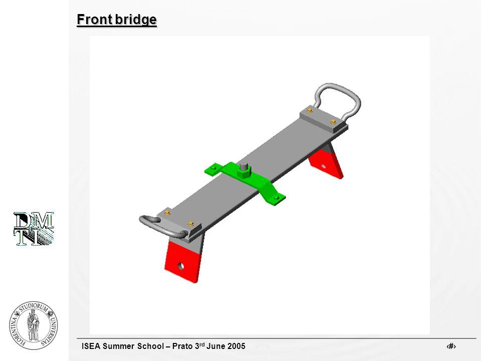 ISEA Summer School – Prato 3 rd June 2005 # Front bridge