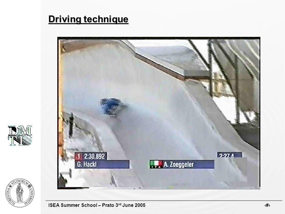 ISEA Summer School – Prato 3 rd June 2005 # Driving technique