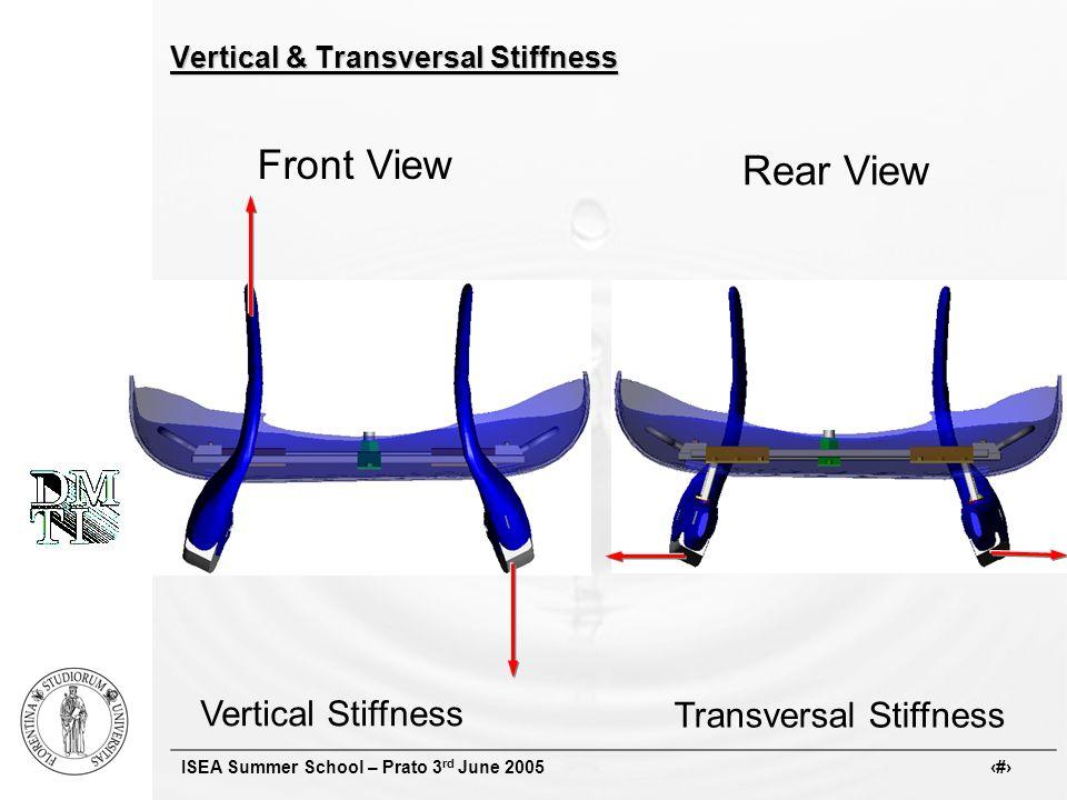 ISEA Summer School – Prato 3 rd June 2005 # Vertical & Transversal Stiffness Front View Vertical Stiffness Rear View Transversal Stiffness