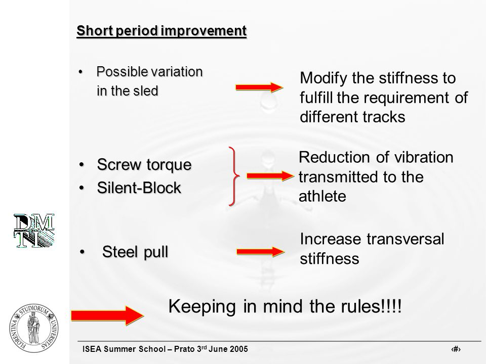 ISEA Summer School – Prato 3 rd June 2005 # Short period improvement Possible variationPossible variation in the sled in the sled Keeping in mind the rules!!!.