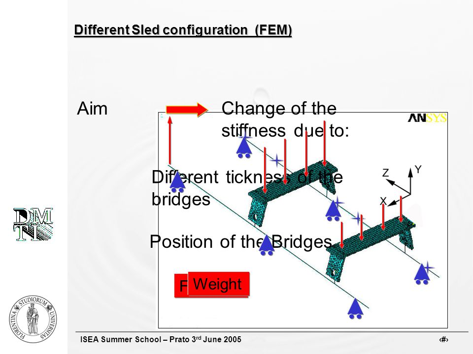 ISEA Summer School – Prato 3 rd June 2005 # Position of the Bridges Different tickness of the bridges Aim Change of the stiffness due to: Different Sled configuration (FEM) Force Weight