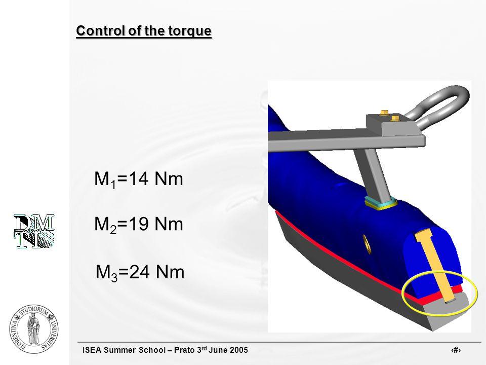 ISEA Summer School – Prato 3 rd June 2005 # Control of the torque M 1 =14 Nm M 2 =19 Nm M 3 =24 Nm