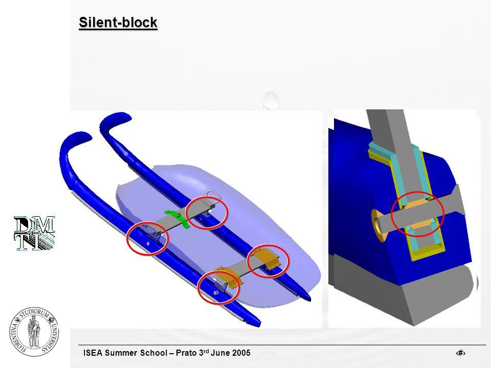 ISEA Summer School – Prato 3 rd June 2005 #Silent-block