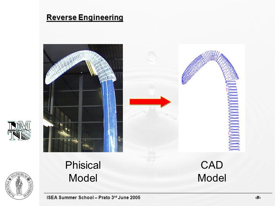 ISEA Summer School – Prato 3 rd June 2005 # CAD Model Reverse Engineering Phisical Model