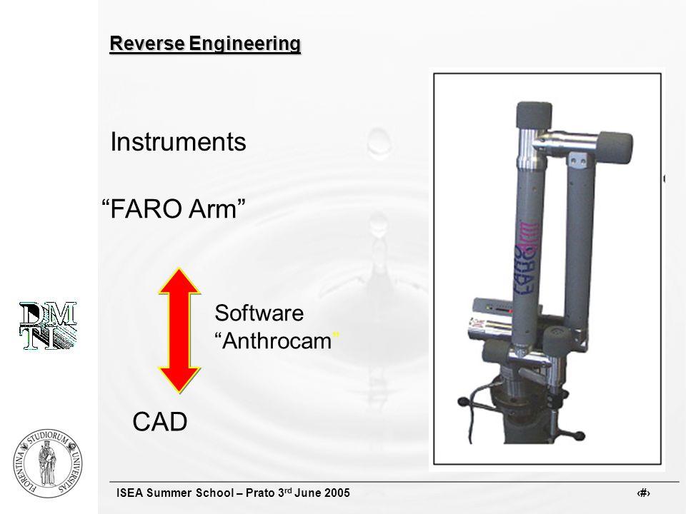 ISEA Summer School – Prato 3 rd June 2005 # Reverse Engineering Instruments FARO Arm CAD Software Anthrocam