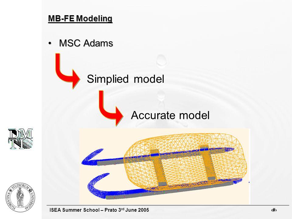 ISEA Summer School – Prato 3 rd June 2005 # MB-FE Modeling MSC AdamsMSC Adams Simplied model Accurate model