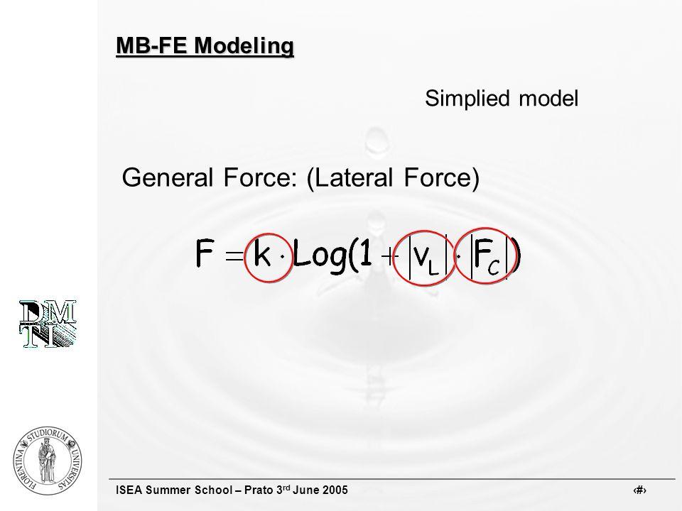 ISEA Summer School – Prato 3 rd June 2005 # MB-FE Modeling Simplied model General Force: (Lateral Force)