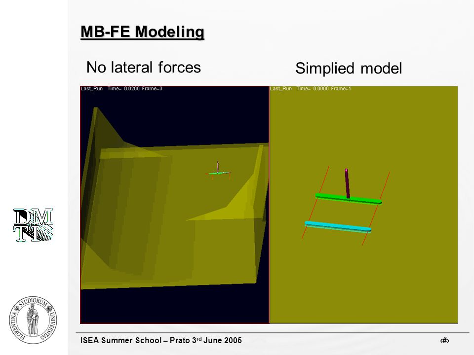 ISEA Summer School – Prato 3 rd June 2005 # No lateral forces MB-FE Modeling Simplied model