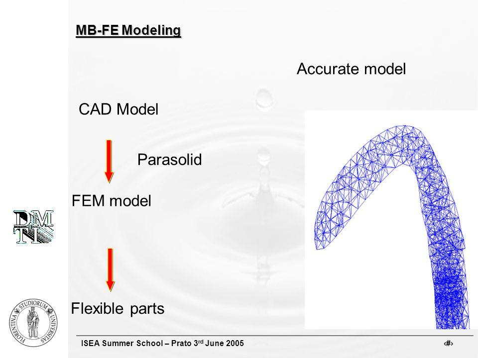 ISEA Summer School – Prato 3 rd June 2005 # MB-FE Modeling Accurate model CAD Model Parasolid FEM model Flexible parts
