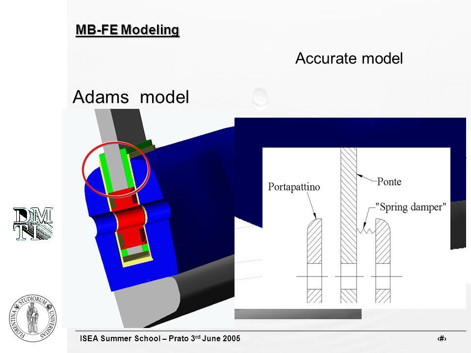 ISEA Summer School – Prato 3 rd June 2005 # MB-FE Modeling Accurate model Adams model