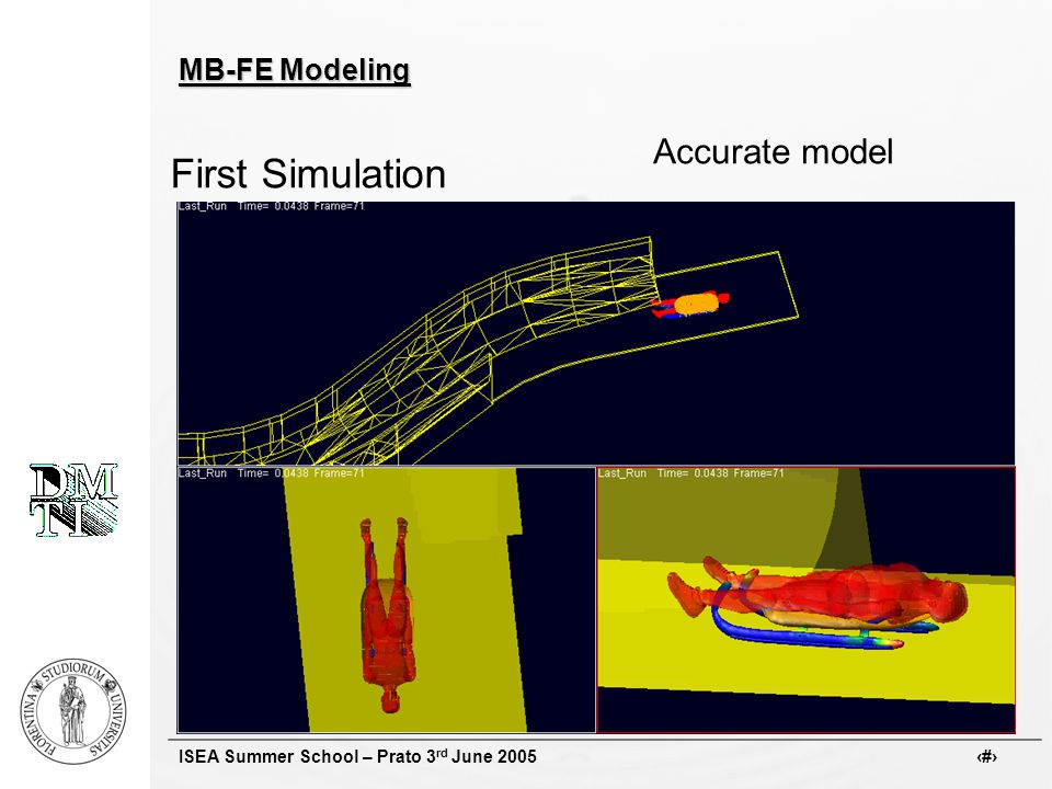 ISEA Summer School – Prato 3 rd June 2005 # MB-FE Modeling Accurate model First Simulation Entrance in the labyrinth